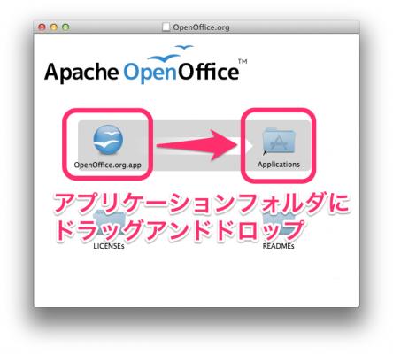 アプリケーションフォルダにドラッグアンドドロップ