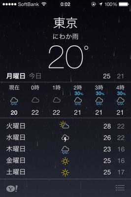 天気アプリで週間天気予報