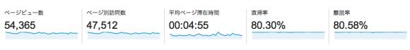 スクリーンショット 2013-11-02 21.20.50