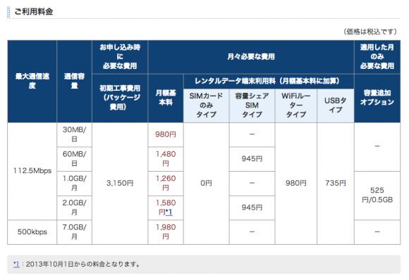 スクリーンショット 2013-11-03 13.41.06