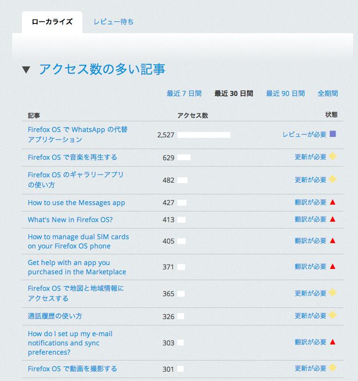 スクリーンショット 2014-12-01 01.32.42