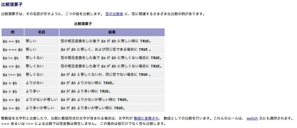 PHPの比較演算子