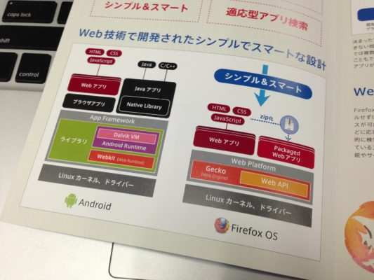 Web技術で開発されたシンプルでスマートな設計