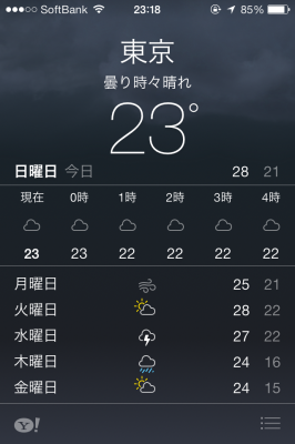 天気が表示される