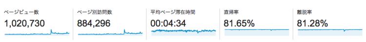 スクリーンショット 2014-12-31 00.25.19