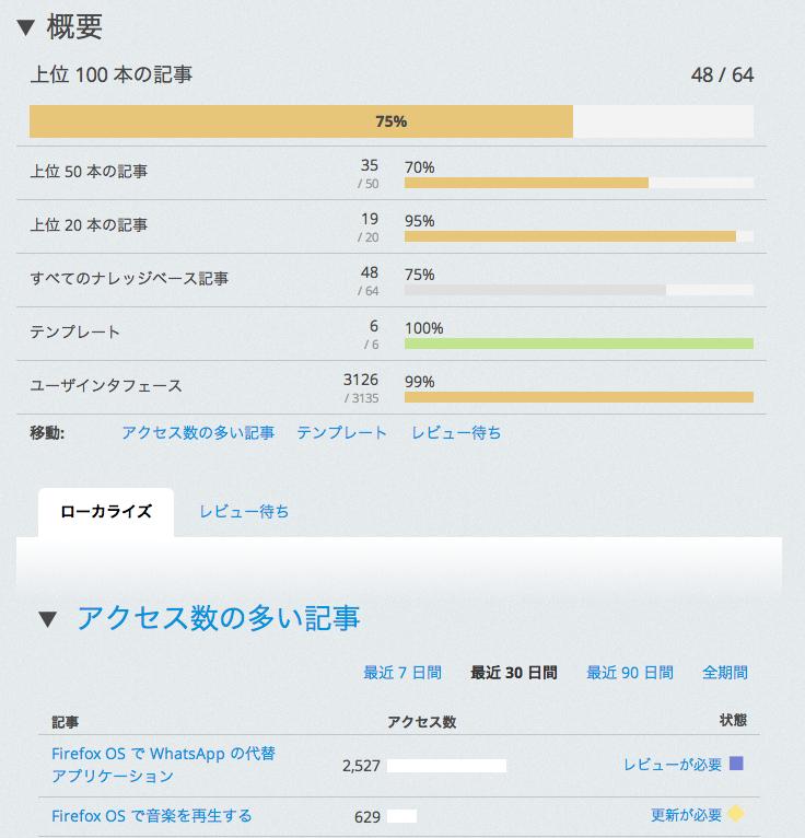 スクリーンショット 2014-12-01 01.32.34