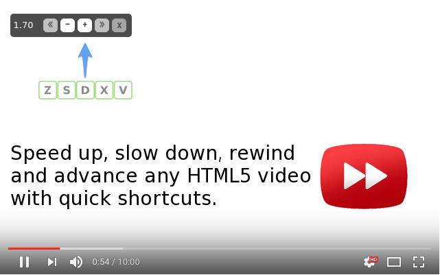 Chrome拡張機能を使ってYouTubeやAmazonプライムビデオを倍速以上で見る方法