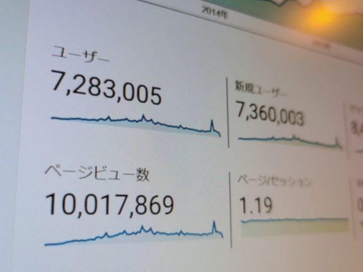 ブログの累計PVが1000万PVを突破しました